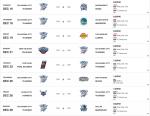 Cleveland Cavaliers Schedule