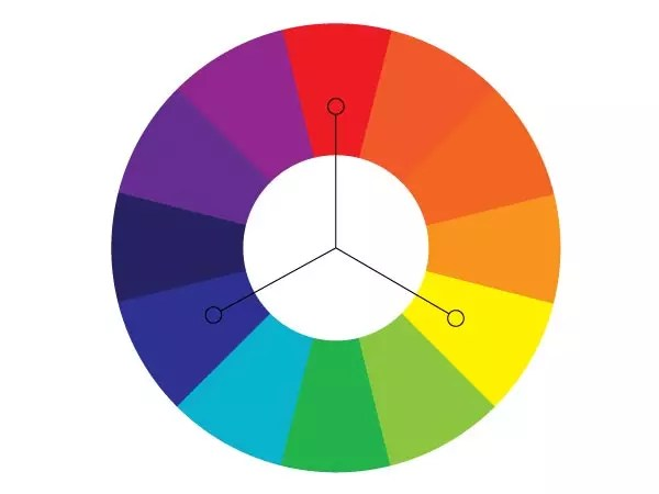 Color Theory 101 \u2014 SitePoint