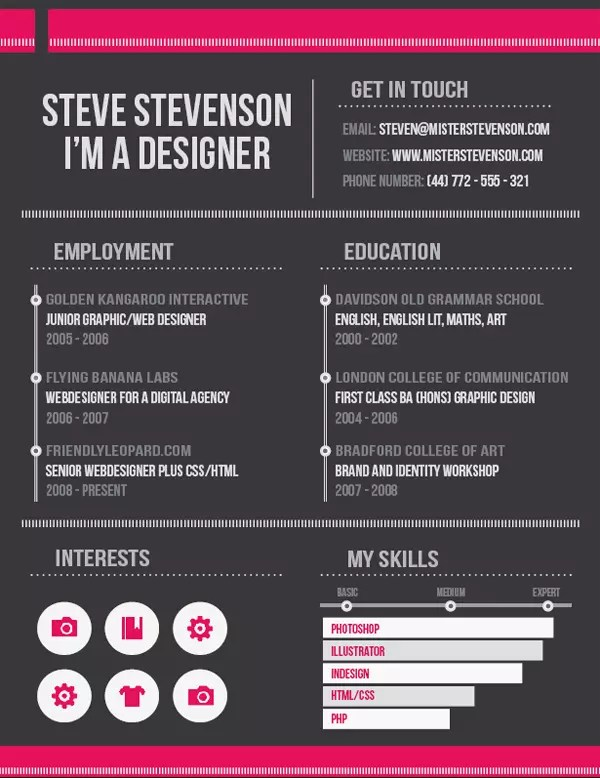 Design a Clean, Effective Resume in InDesign \u2014 SitePoint