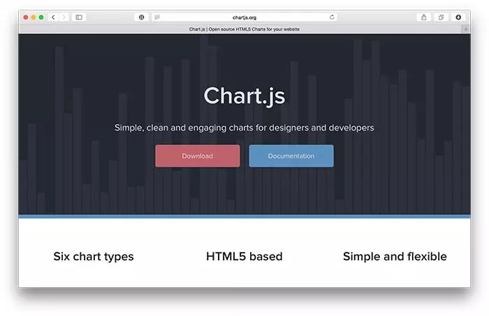 24 JavaScript Libraries for Creating Beautiful Charts