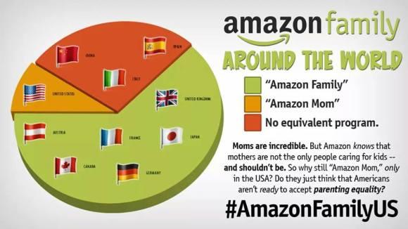 AmazonFamily