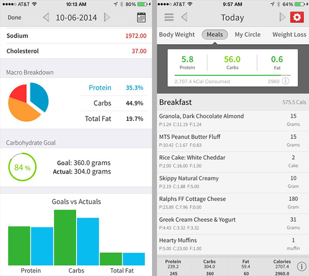 5 Food Diary Apps to Track Macros On the Go