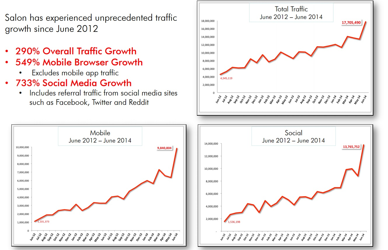 Salon Traffic More On Salon Applying A Valuation In Bankruptcy Dailydac
