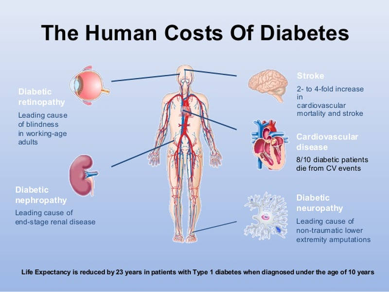 diabetes effects