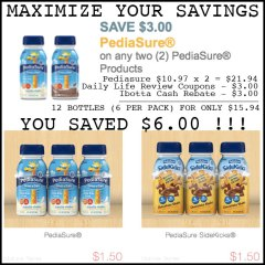 PediaSure Maximized Savings! Thanks to Ibotta and Website Coupons