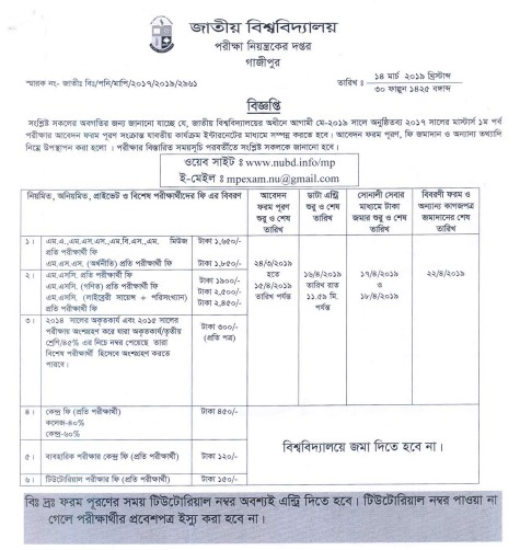 National University has Published Masters First Part Form Fill up