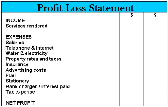 Printable Profit And Loss Statement Format Excel, Word  PDF