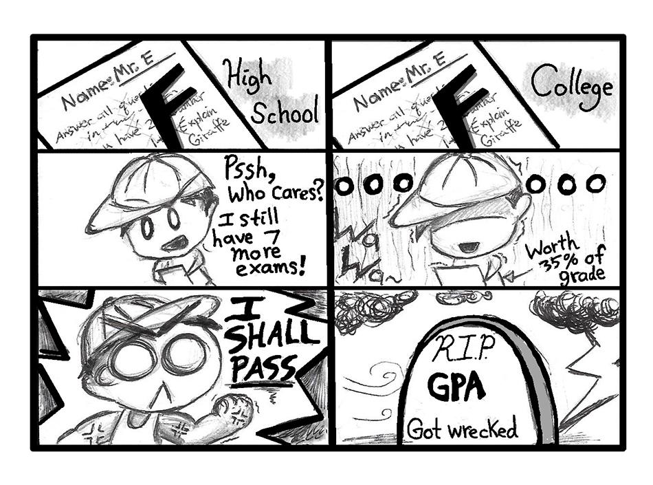 SOUR GRAPES High school vs college Daily Trojan