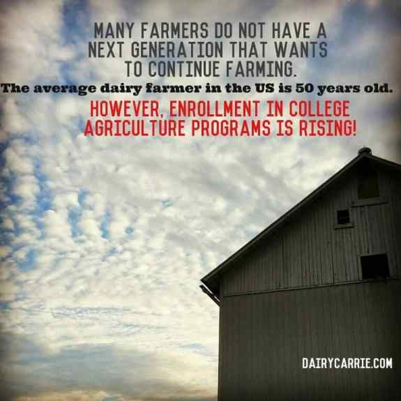 Average age of farmers.