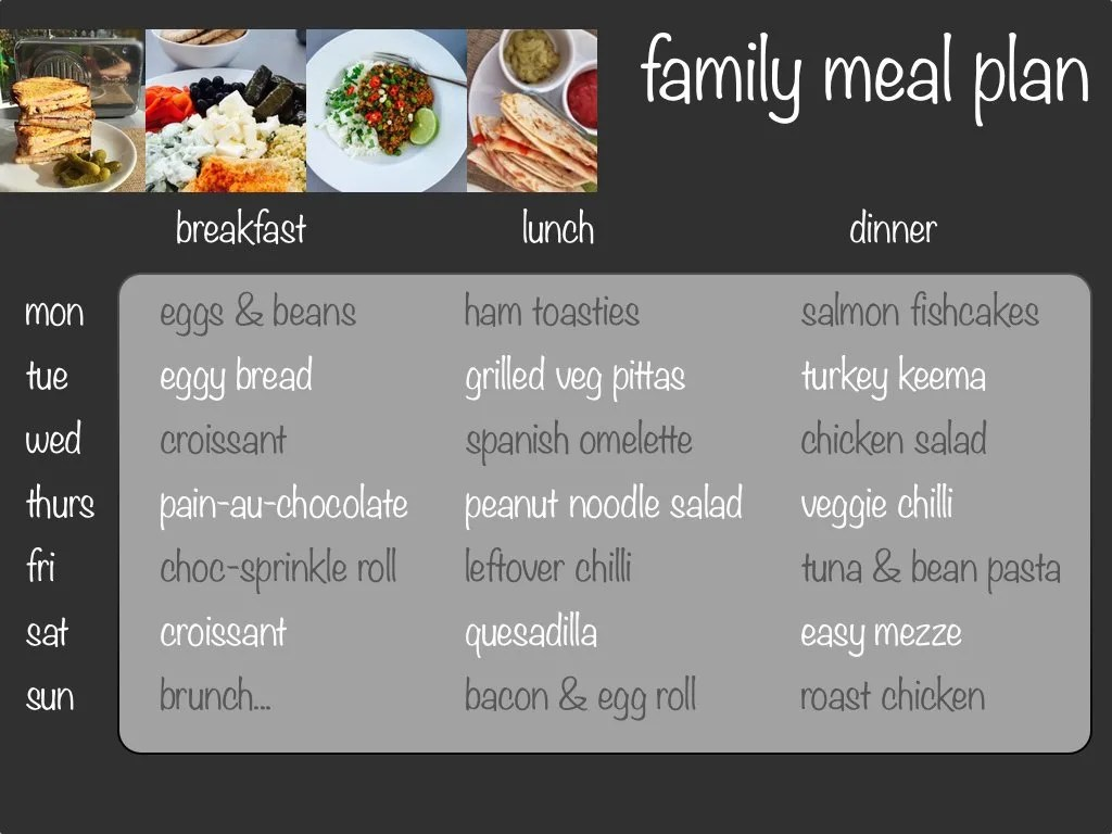 21 Diner Menu Tips Family Meal Plan 22nd June 2015 Daisies And Pie