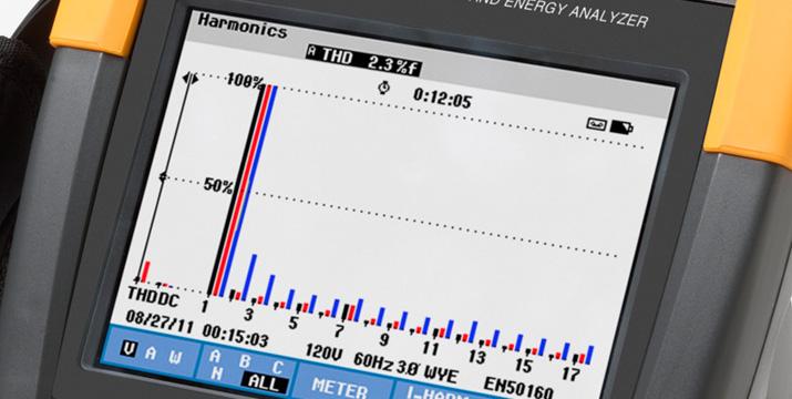 Investigating Harmonic Distortion In Motors Fluke