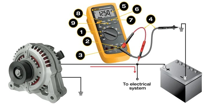 How To Measure DC Voltage With A Multimeter Fluke