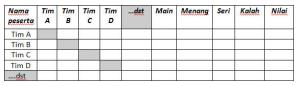 Contoh Proposal Olah Raga Sepak Bola Proposal Turnamen Sepak Bola Persibon Cup 2010 Pertandingan Yang Dipakai Dalam Suatu Turnamen Biasanya Olah Raga