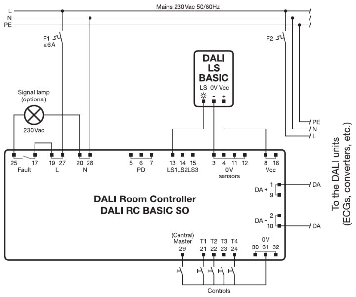 DALI RC BASIC SO Products