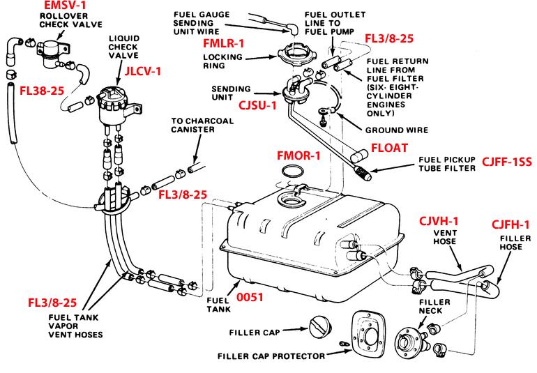 jeep yj fuel gauge wiring diagram