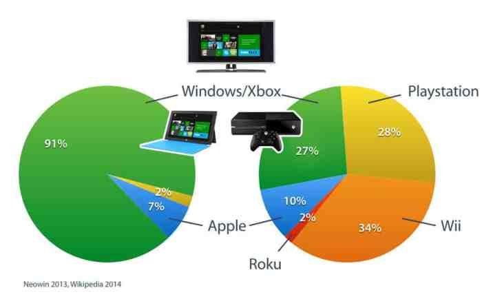 Xbox_studios