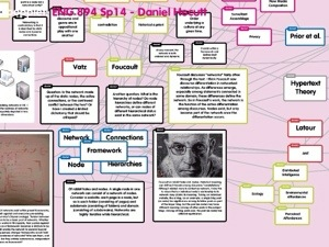 Popplet visualization