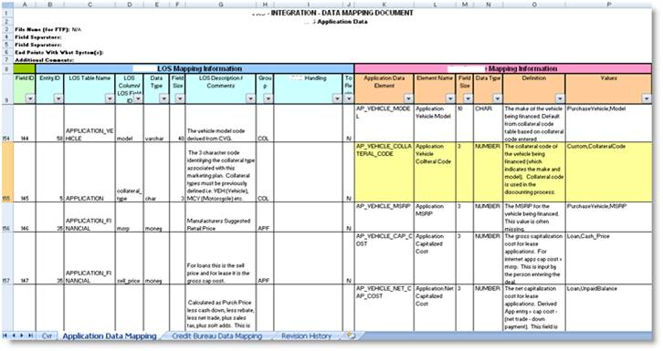 Process Mapping Template Excel - mandegarinfo - process map excel template