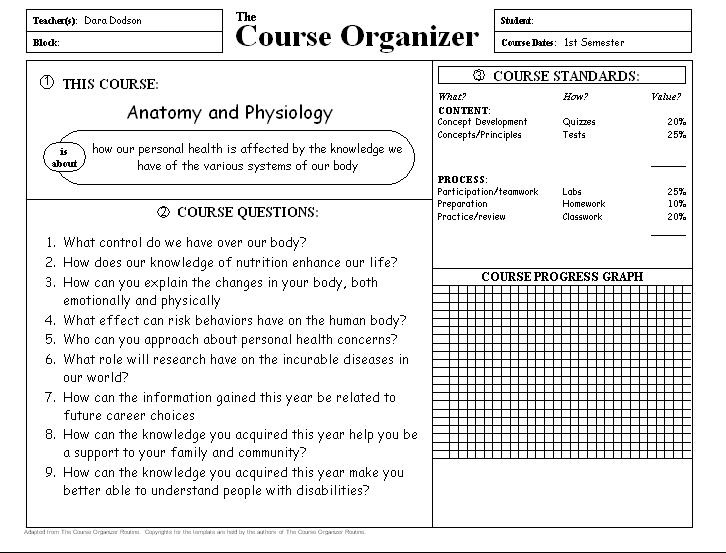 Anatomy - Mrs Dodson\u0027s Science Site - unit organizer routine template