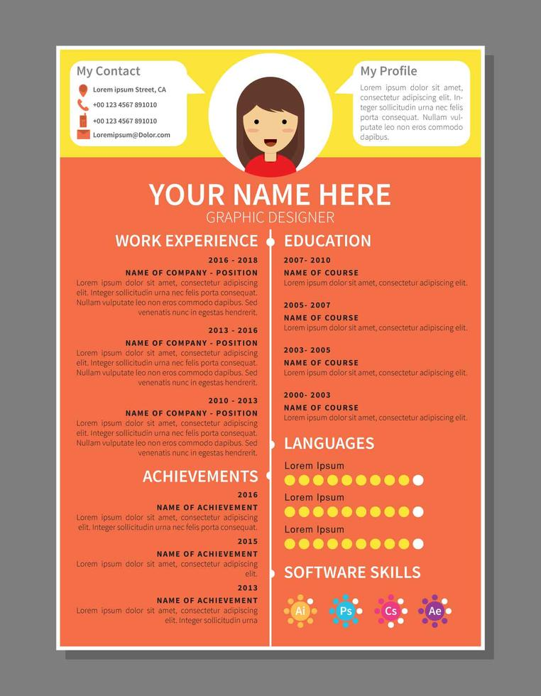 How to Write a Good Resume - Dare 2 Dream Leaders Inc