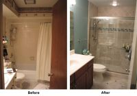 How to Plan a Successful Remodeling Project - Remodel ...