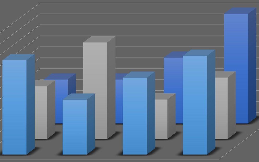 Inventory Control Based on Sales Analysis \u2014 \u201cDays Sales of Inventory