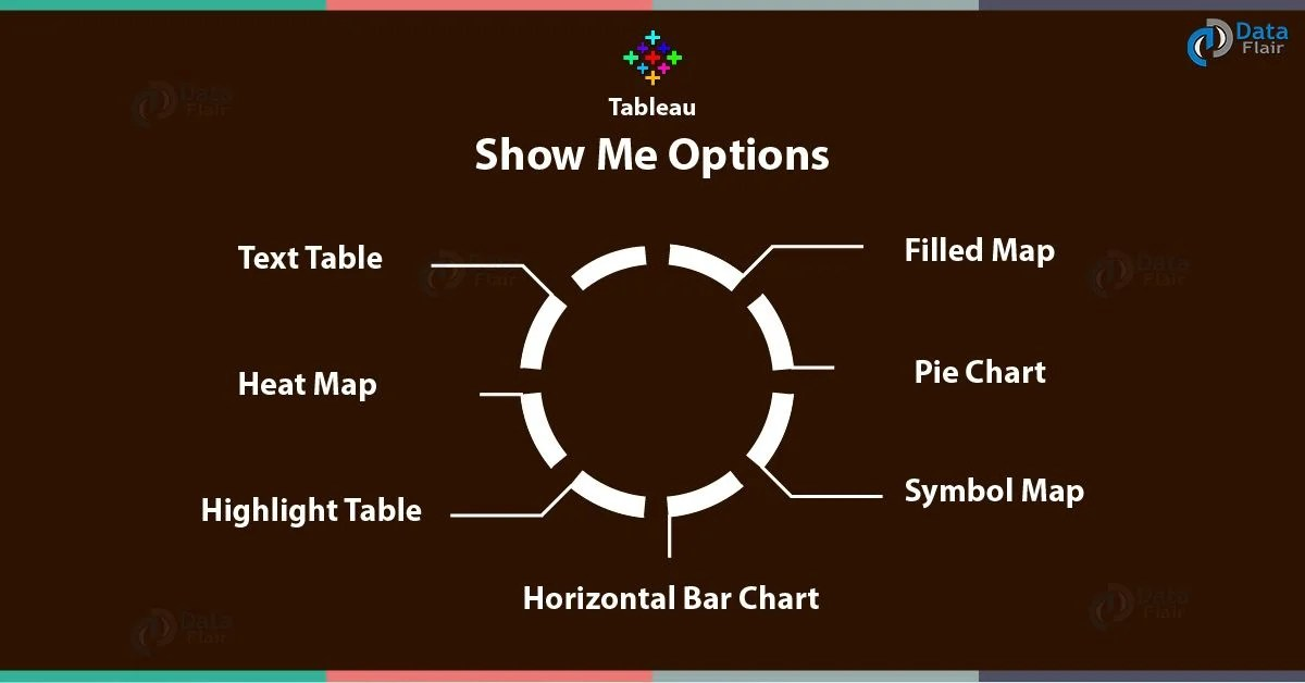Tableau Show Me Menu- Part I - DataFlair