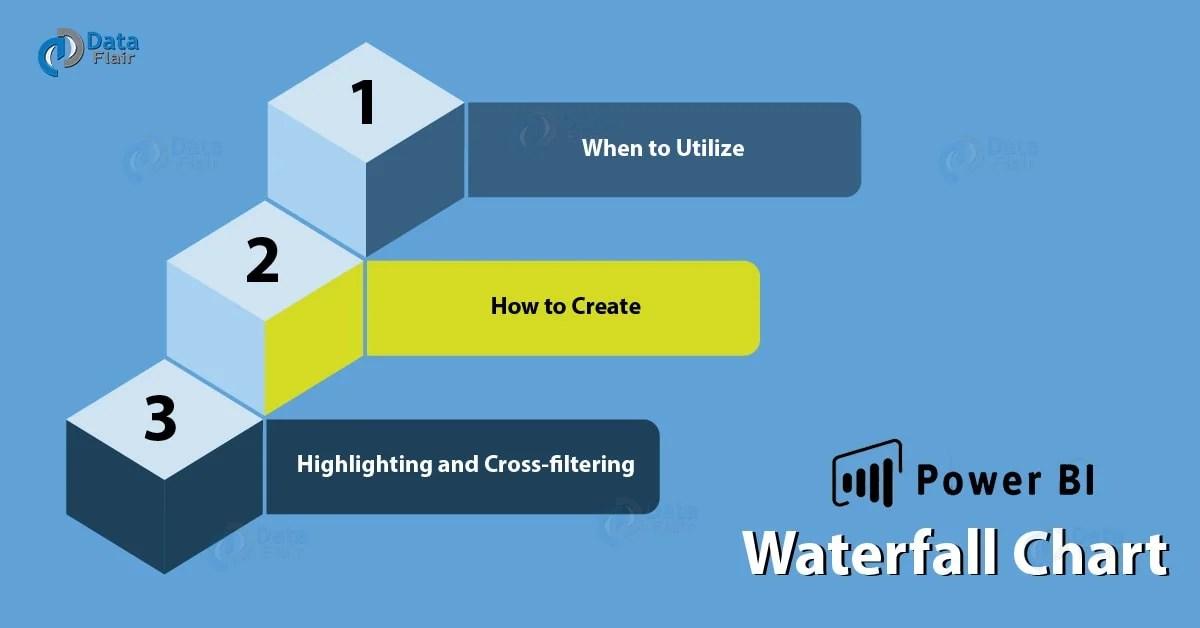 Power BI Waterfall Chart - 8 Simple Steps to Create - DataFlair