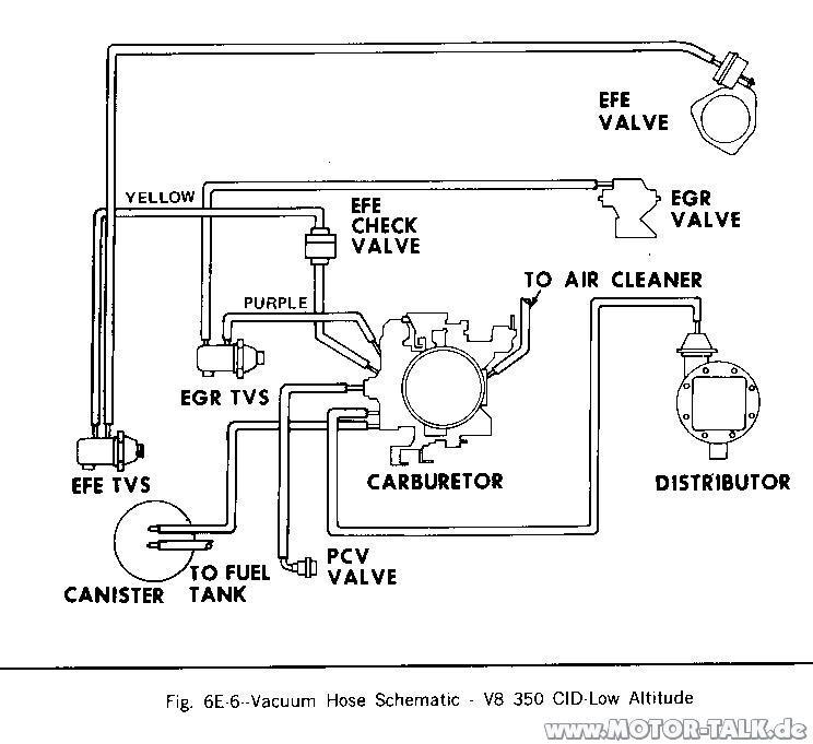 Vacuum Diagrams 1996 Chevy 350 Engine \u2013 Electrical Schematic Diagrams