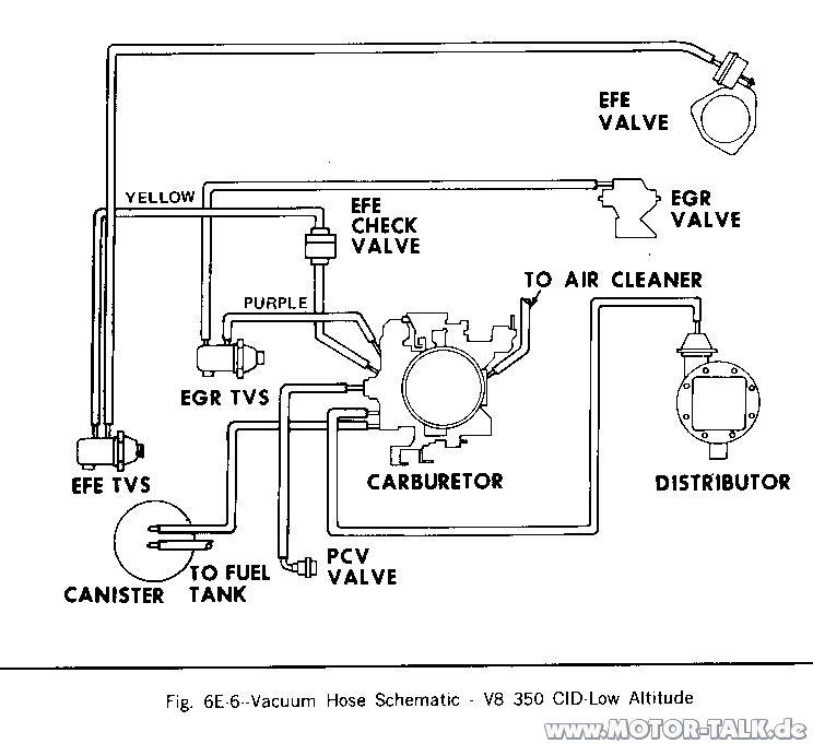 diagram furthermore 350 chevy vacuum diagram furthermore chevy s10