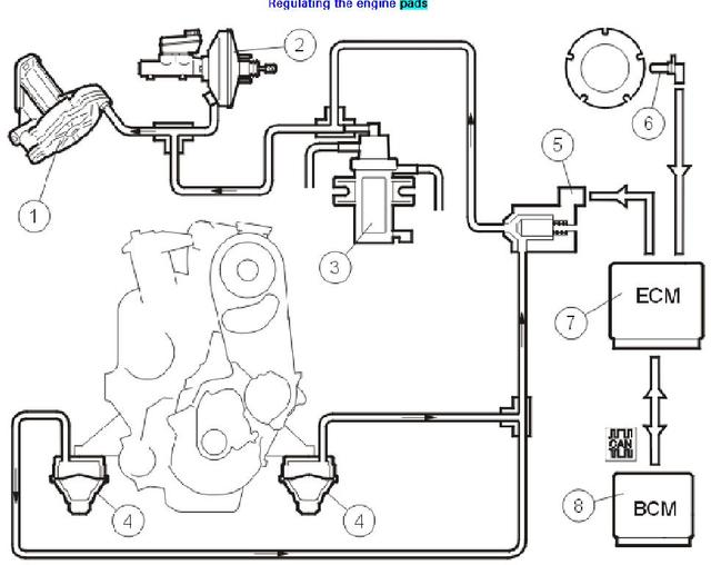 2003 Volvo V70 Engine Diagram Fuel System Electrical Schematic