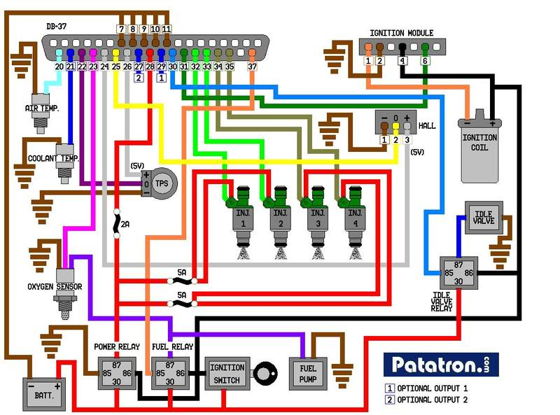 2003 vw jetta wiring diagram d fuse card very confusing full fuses