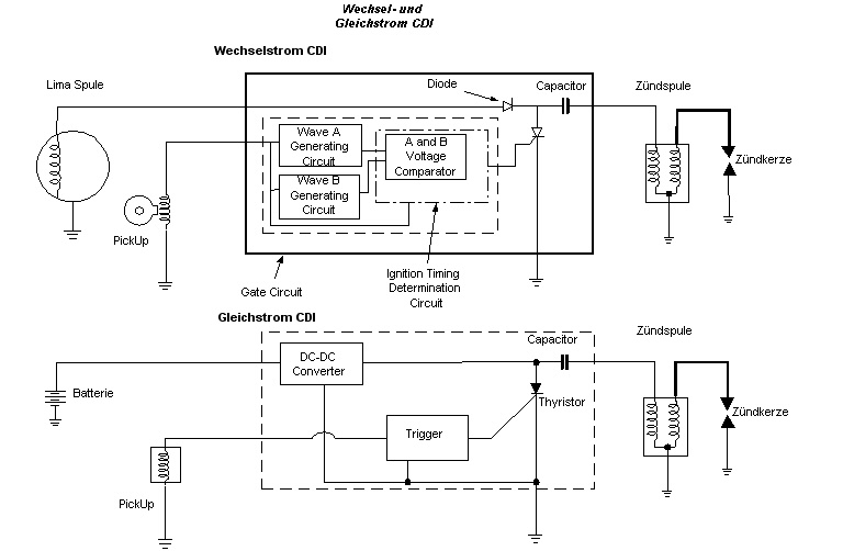Youtube Chinese Scooter Cdi Wiring Diagram Wiring Schematic Diagram