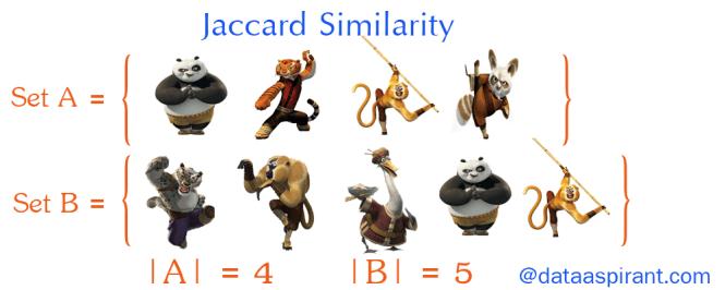 jaccard_similariyt