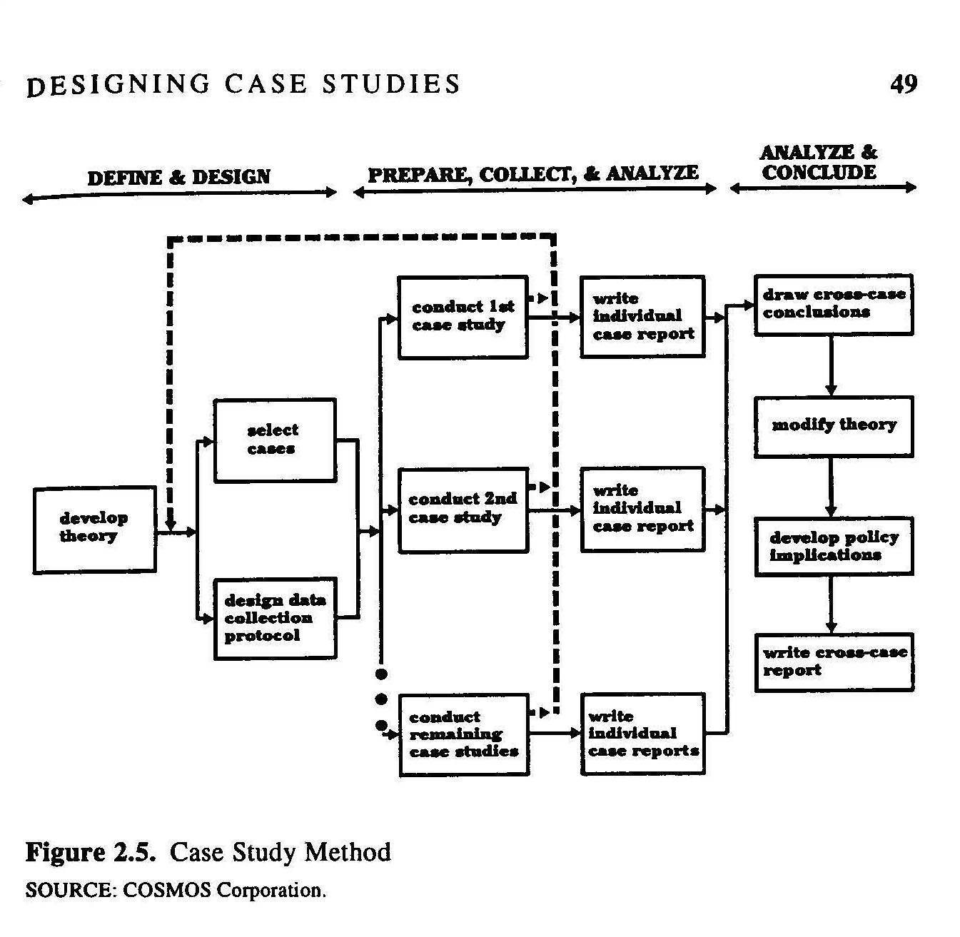 case study houses amazon How to build your network brian uzzi  in a monumental 1998 study of innovations in science, art,  case study: how to fix a.
