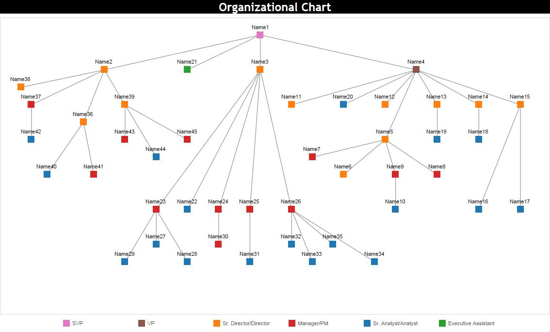 Org Chart in Tableau \u2013 Data Knight Rises