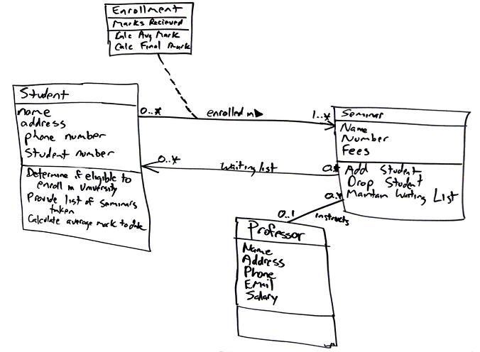 Calendar January Java Java Date And Calendar Examples Mkyong Uml Modeling Class Diagrams Data Model Prototype