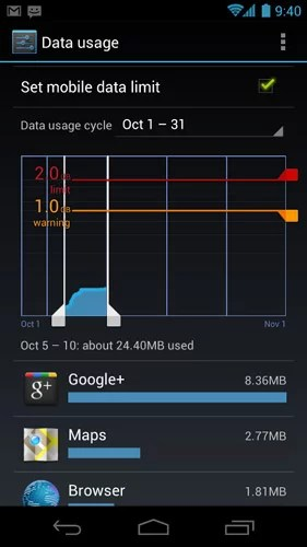 Android 4.0 Ice Cream Sandwich - Data Usgae