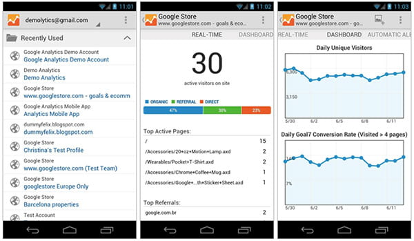 Google Analytics get an Official App For Android, Comes With Real-Time Support