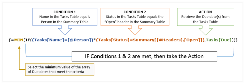 Array formula contruction
