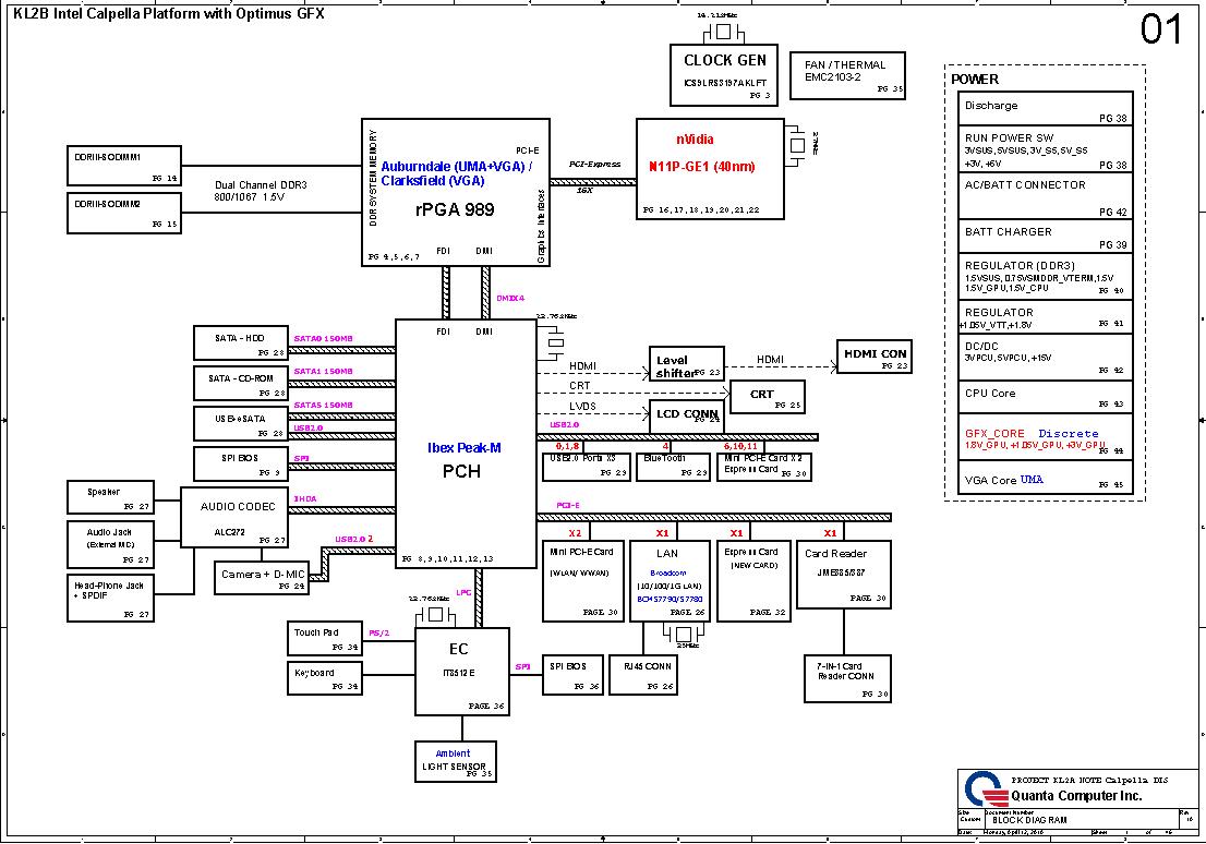 laptop motherboard circuit diagram datasheet