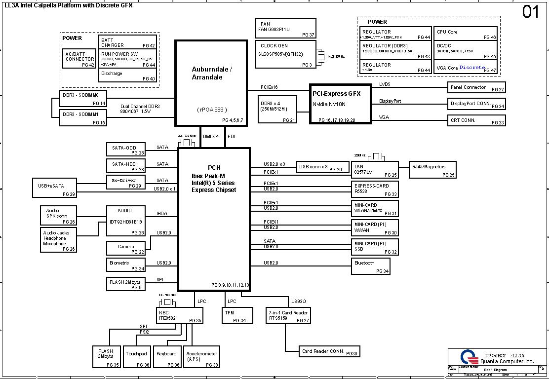 ibm mobo diagram