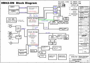 nokia block diagram pdf