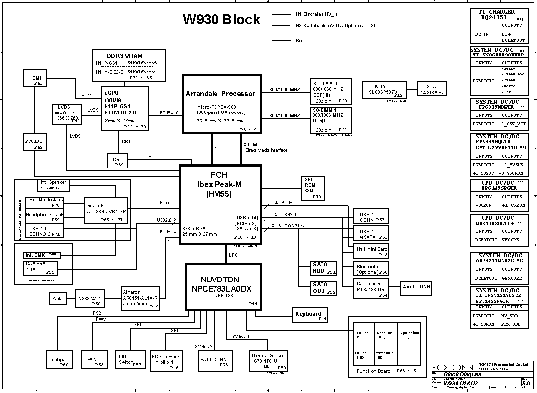 motherboard schematic diagram from lg mobile