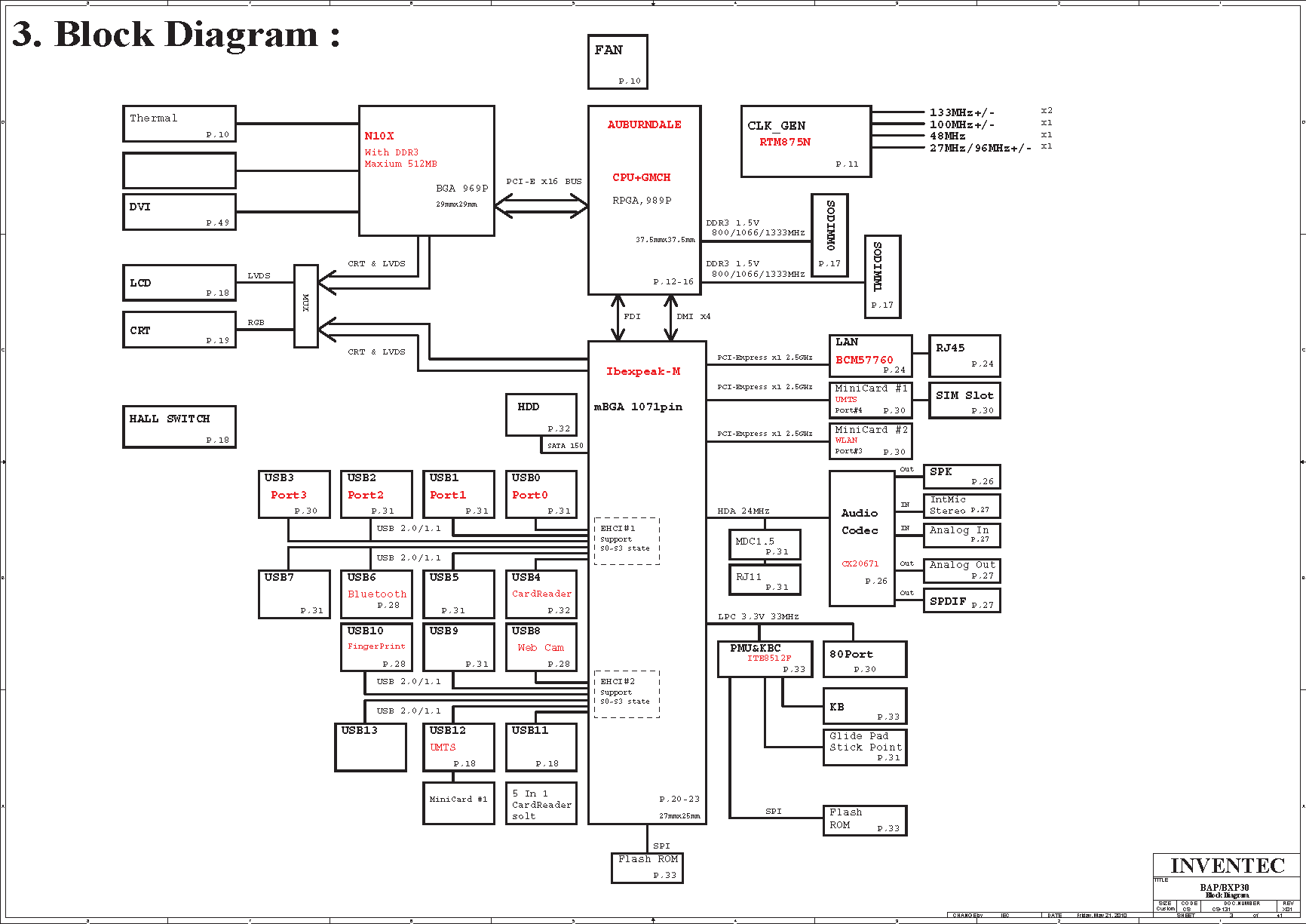 lg refrigerator block diagram