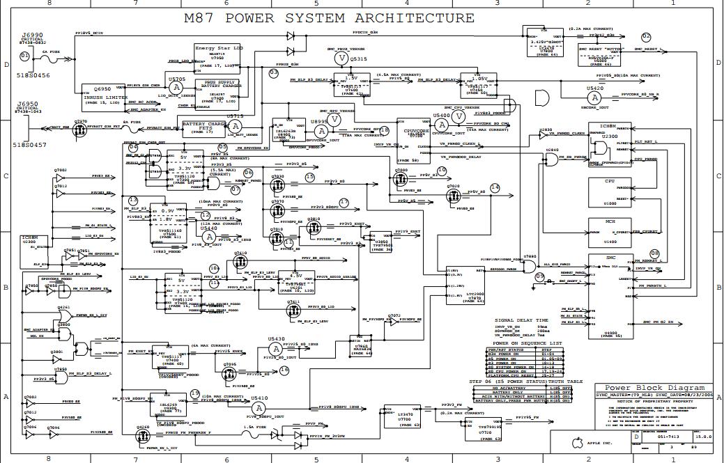 apple macbook pro 17 a1151 block diagram