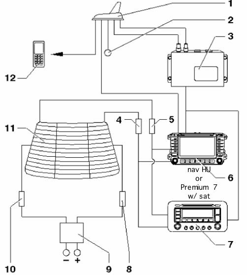 digital antenna wiring diagram