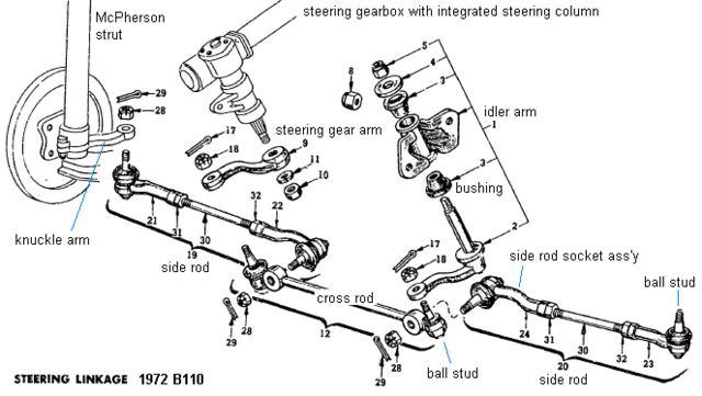 wiring diagram further semi truck trailer wiring diagram on semi