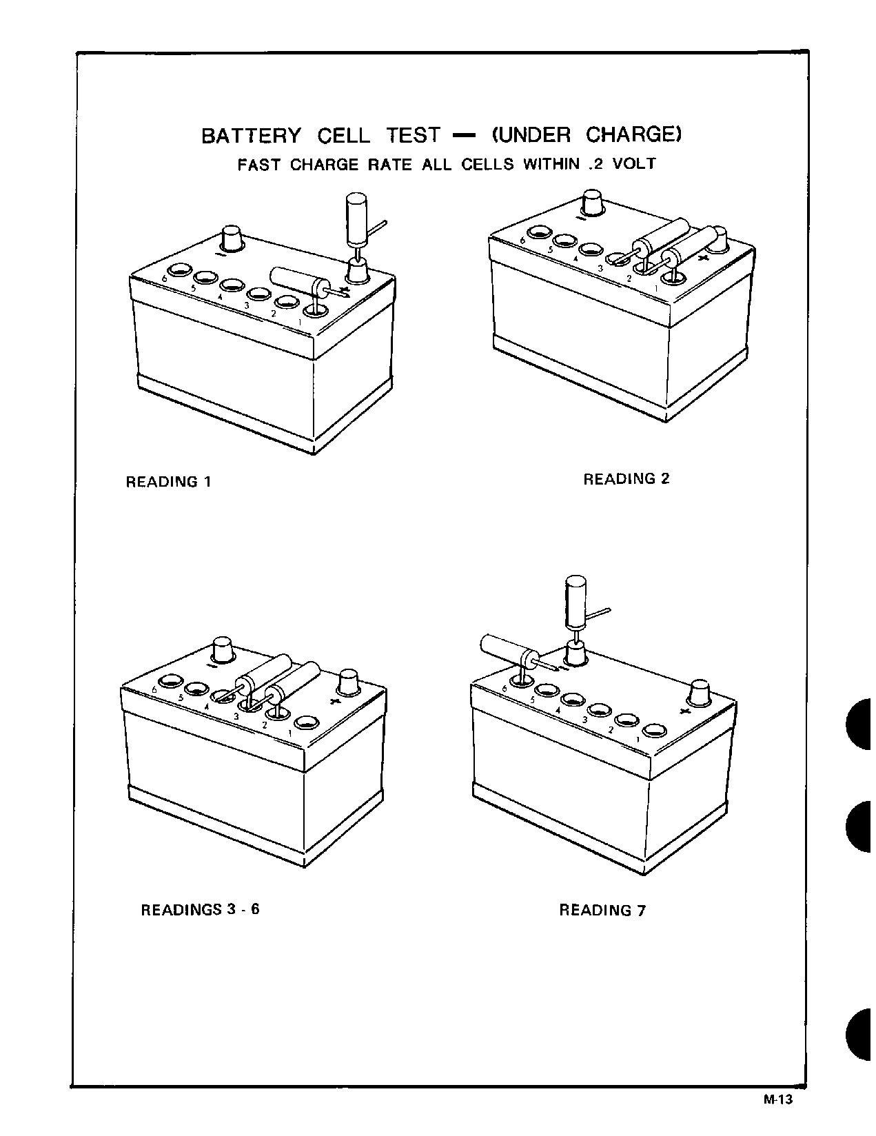 1975 mg midget wiring diagram mgb wiring diagram 1975 mg midget wiring