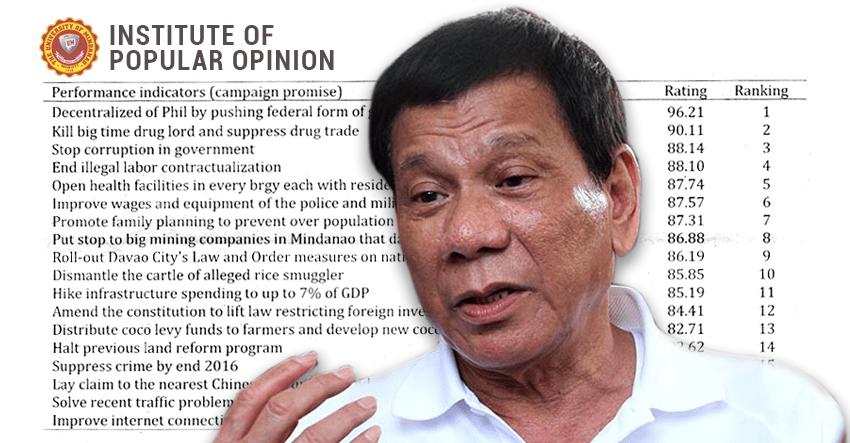 Davaoeños give Duterte failing mark on internet service, traffic congestion